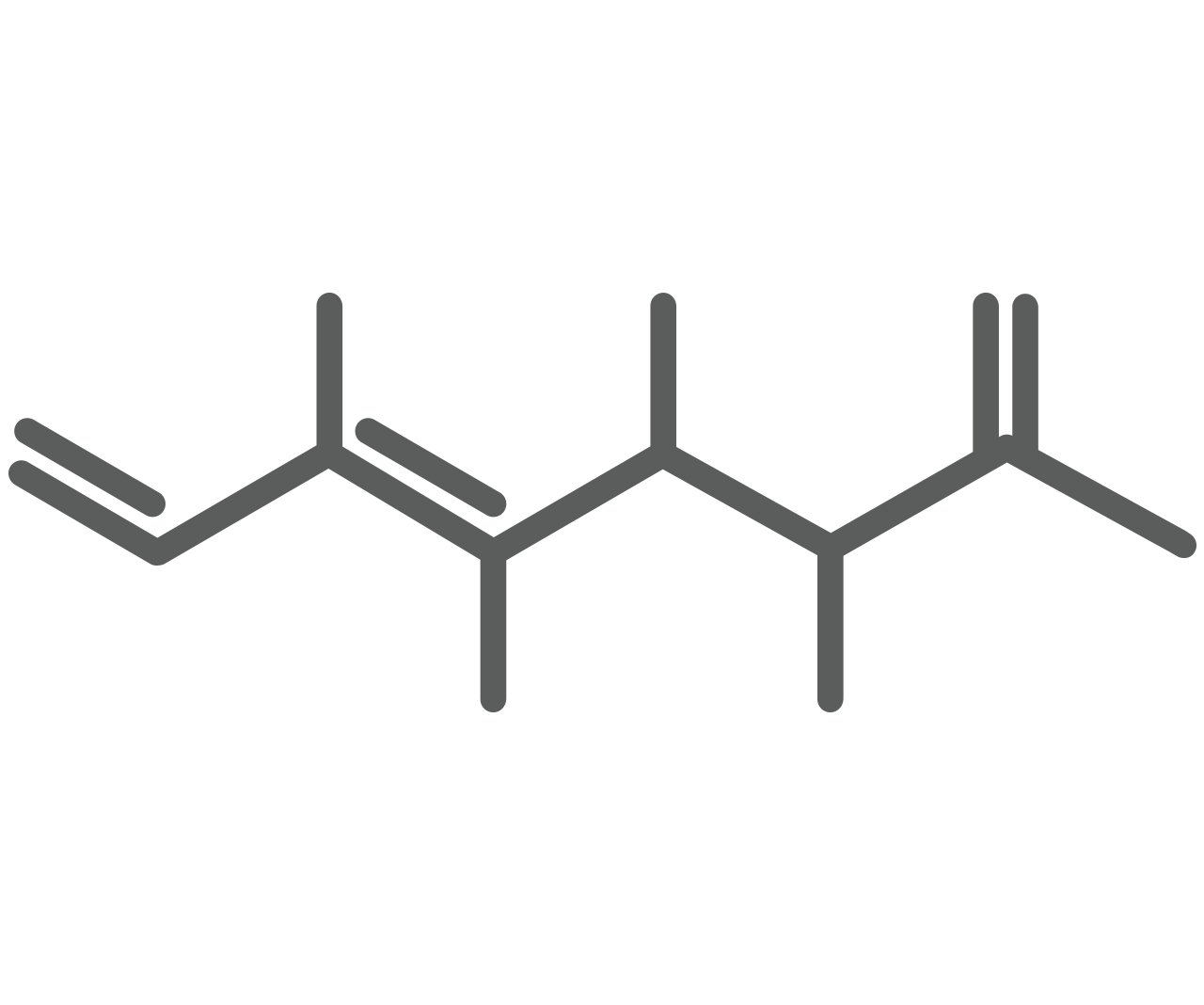 Ingredient for Potassium Citrate
